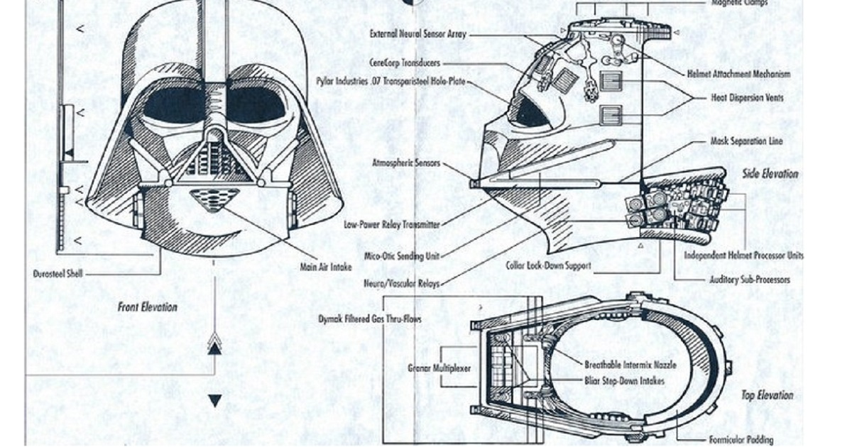 10 Twisted and Distressing Features Of Darth Vader's Costume.