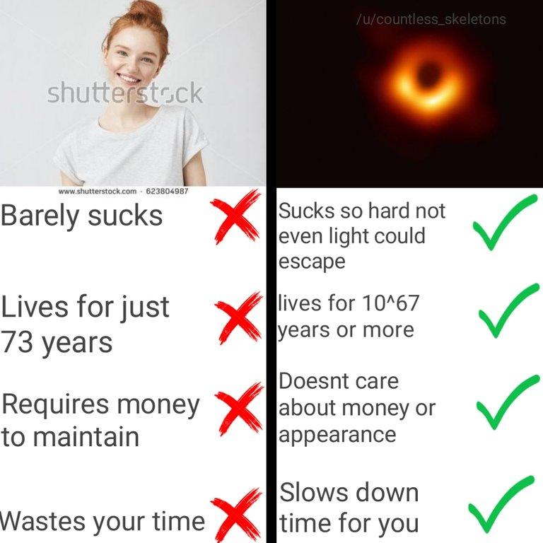 Hilarious Black Hole Memes