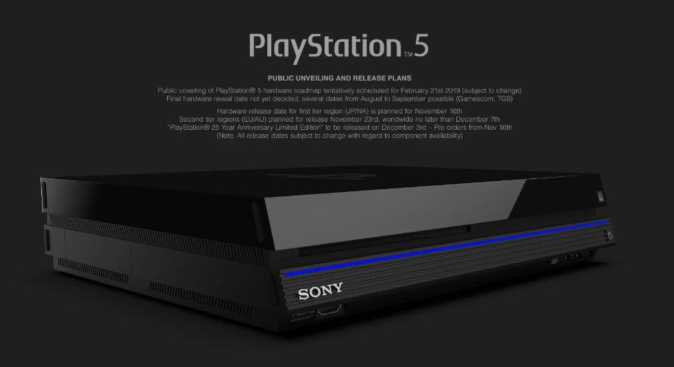 Sony S Ps5 To Be The World S Most Powerful Console Here S