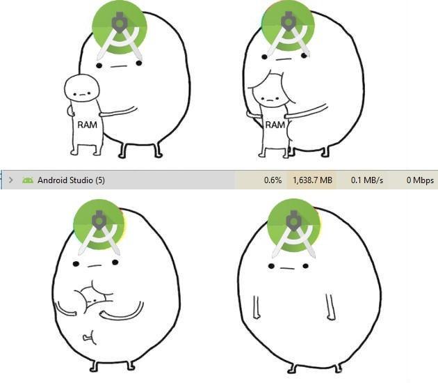 droll, Android Memes