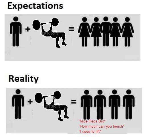 rib-tickling Gym memes