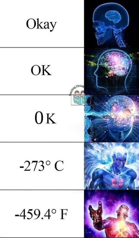 Hilarious Science memes