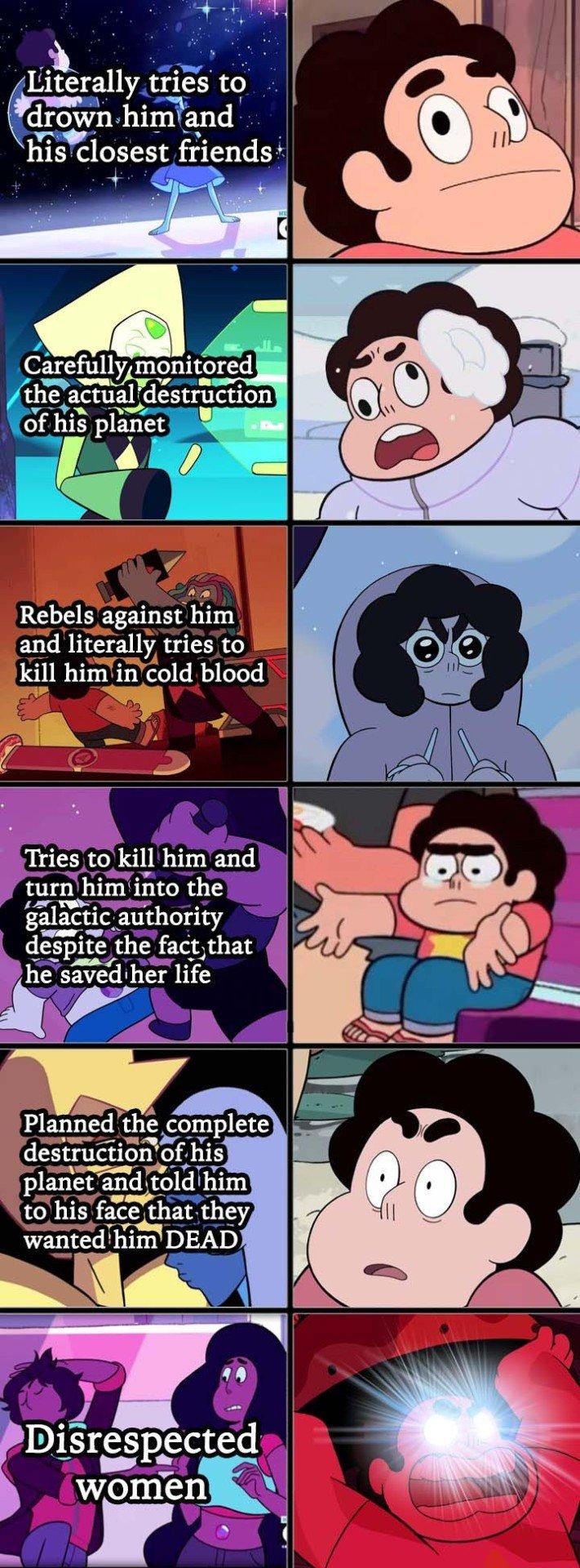 amusing Steven universe memes