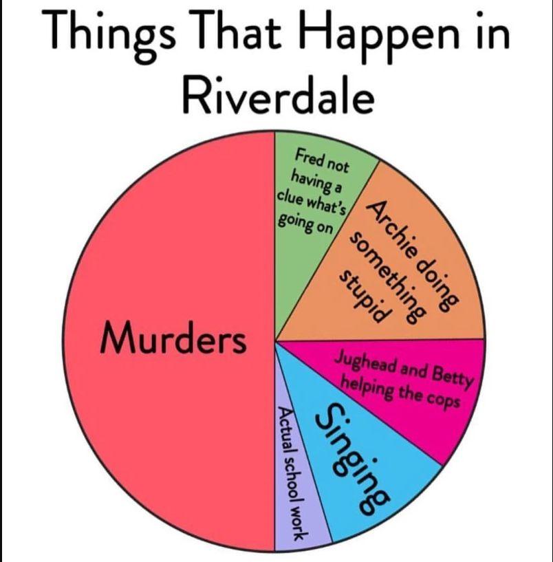 amusing riverdale memes