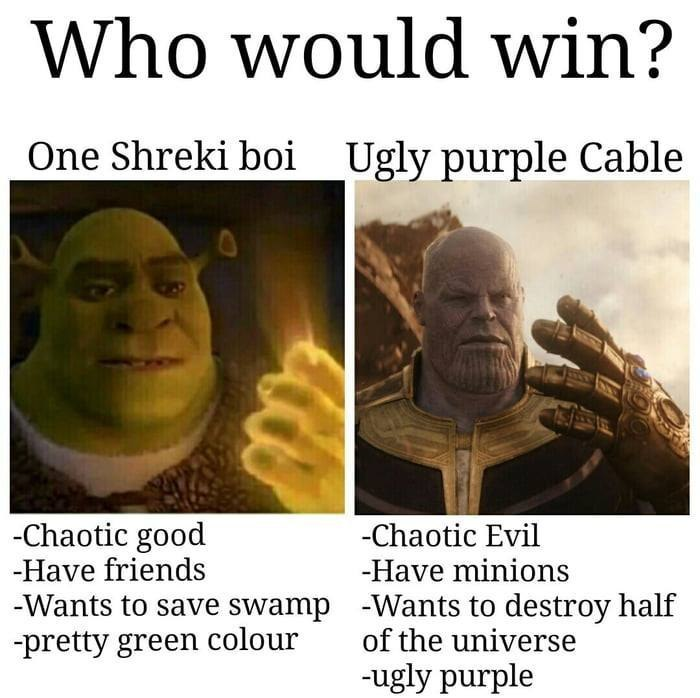 animated who would win memes