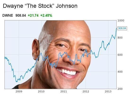 "cheerful Dwayne Johnson ""The Rock"" memes"
