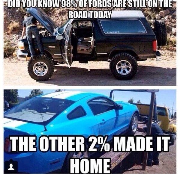 entertaining Ford memes