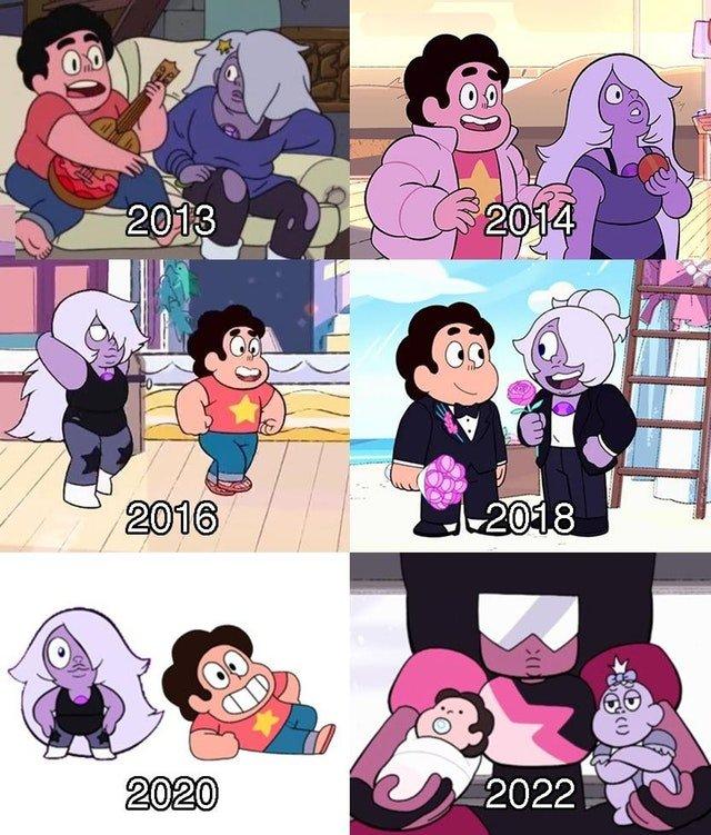laughable Steven universe memes