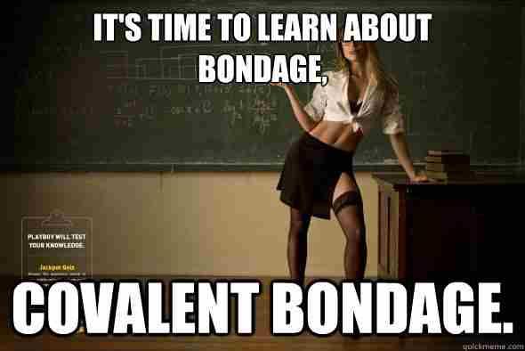 animated bondage meme