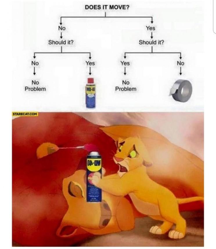 comic engineering memes