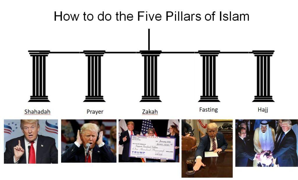 comical muslim memes