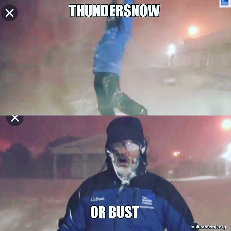 lively jim cantore memes
