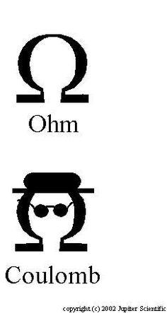 lively physics memes
