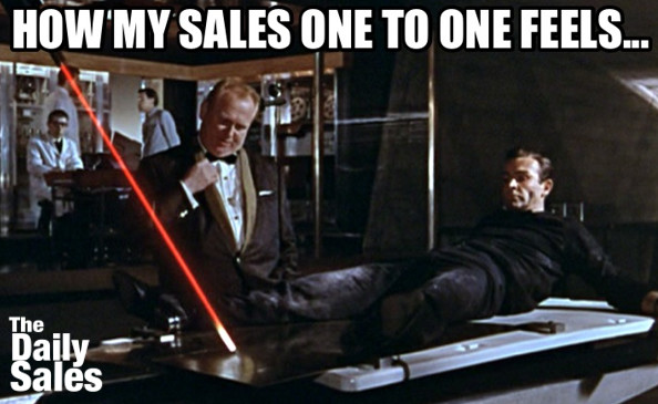 high-spirited sales memes