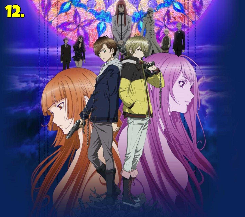 Tragedy Anime